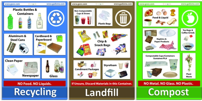 Recycle Landfill Compost Banner