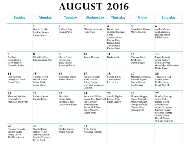GWCCA Birthdays - August16