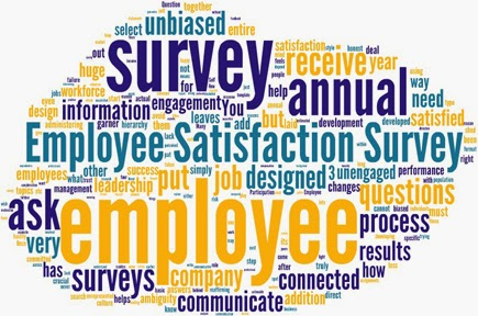 employee opinion surveys reminder gwcca employee engagement survey catalyst 3189