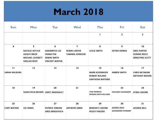 GWCCA Birthdays - March 2018
